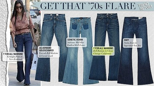 Singer22 70s flare jeans trend report